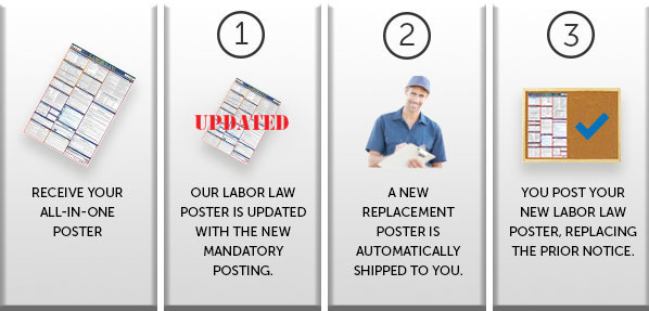 Labor-Law-Poster-Service-2 Poster Service